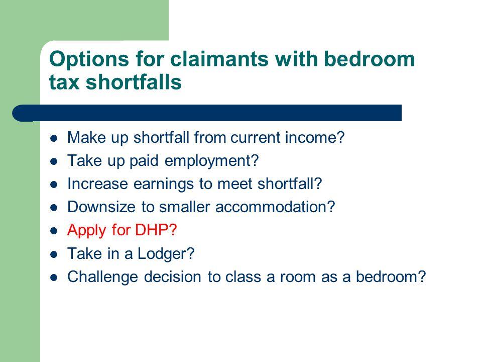 Discretionary Housing Payments: what legislation.