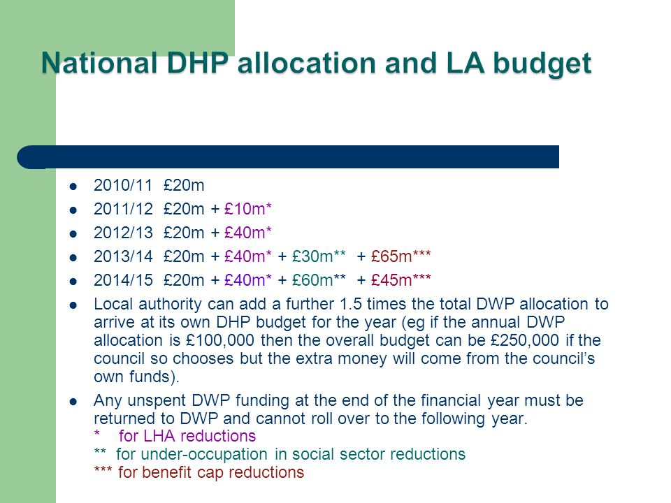 Final DHP totals for Scotland 2013/14 DWP Allocations £16.26 million Revised Upper limit £40.67 million Scottish Govt.