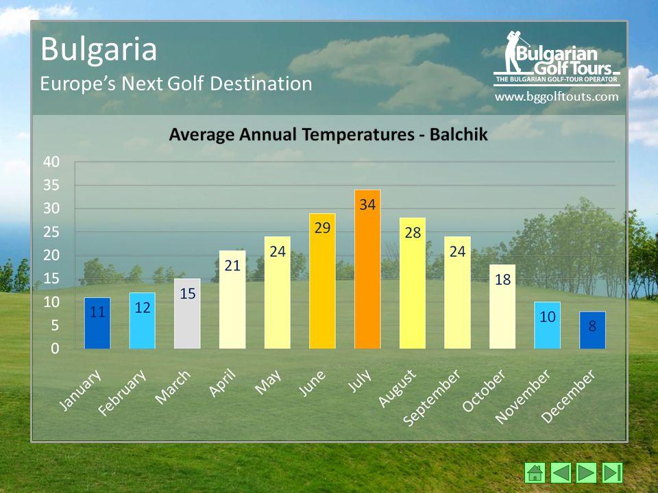 www.bggolftouts.com Bulgaria Europe's Next Golf Destination