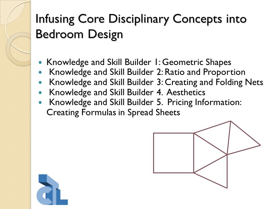 Infusing Core Disciplinary Concepts into Bedroom Design Knowledge and Skill Builder 1: Geometric Shapes Knowledge and Skill Builder 2: Ratio and Proportion Knowledge and Skill Builder 3: Creating and Folding Nets Knowledge and Skill Builder 4.