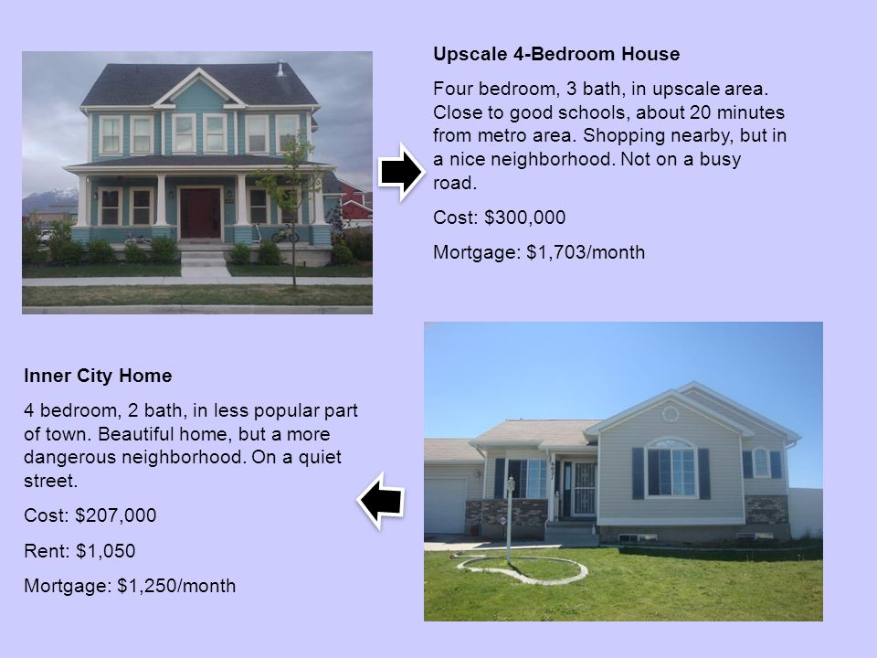 Upscale 4-Bedroom House Four bedroom, 3 bath, in upscale area.