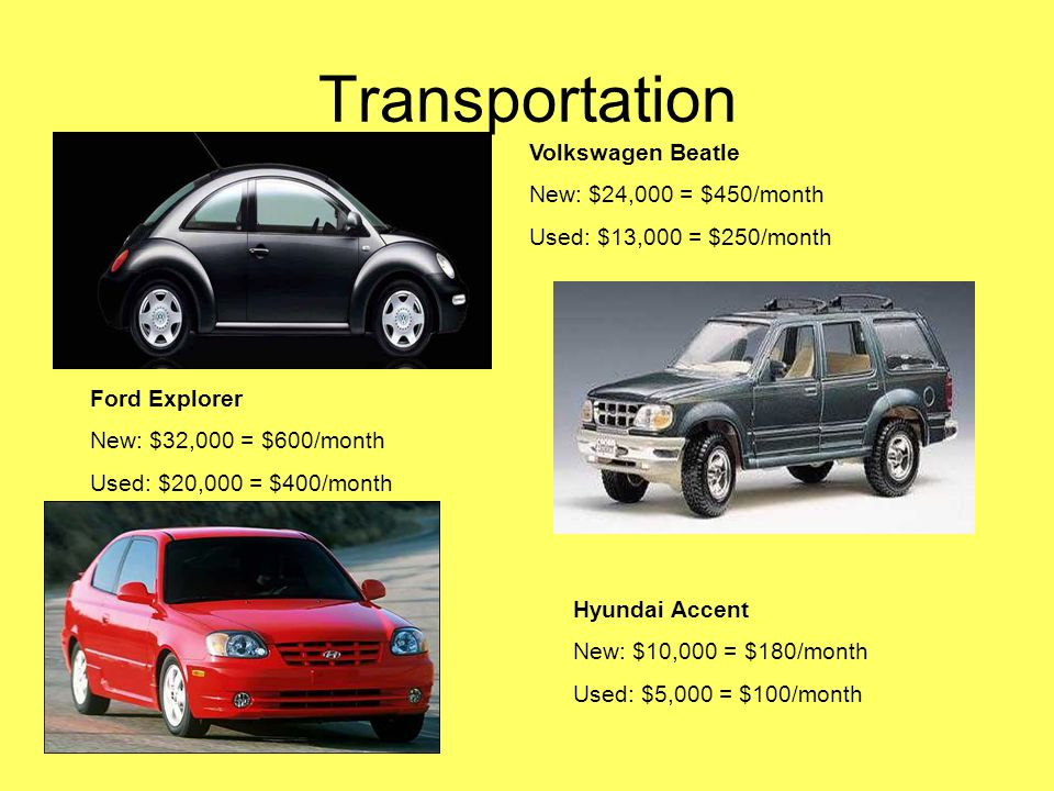 Transportation Volkswagen Beatle New: $24,000 = $450/month Used: $13,000 = $250/month Ford Explorer New: $32,000 = $600/month Used: $20,000 = $400/month Hyundai Accent New: $10,000 = $180/month Used: $5,000 = $100/month