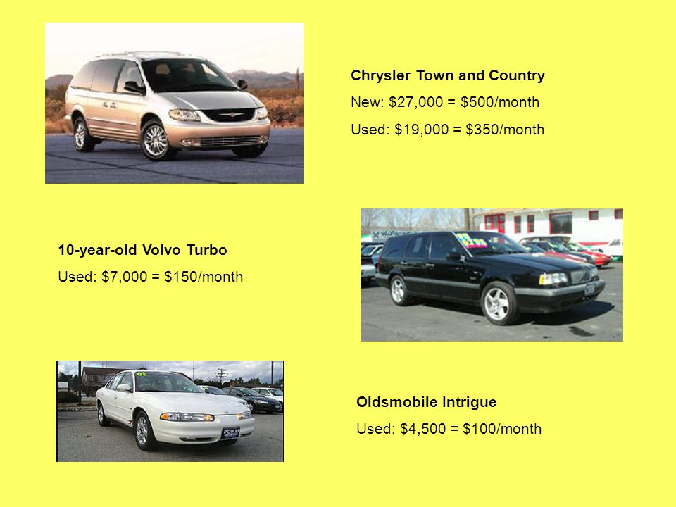 Chrysler Town and Country New: $27,000 = $500/month Used: $19,000 = $350/month 10-year-old Volvo Turbo Used: $7,000 = $150/month Oldsmobile Intrigue Used: $4,500 = $100/month