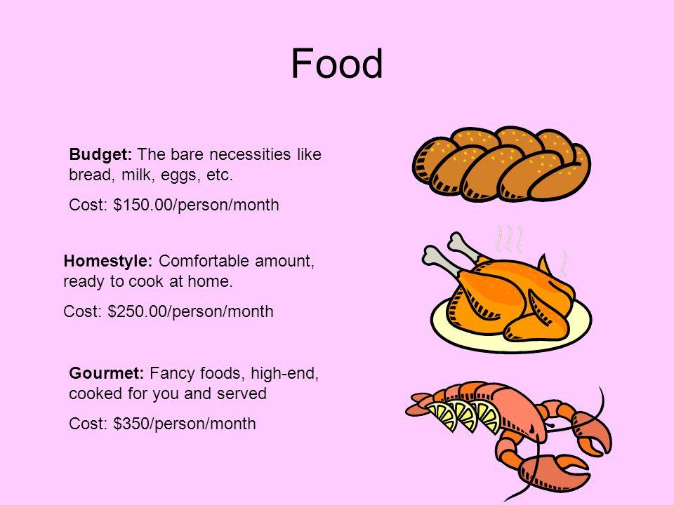 Food Budget: The bare necessities like bread, milk, eggs, etc.