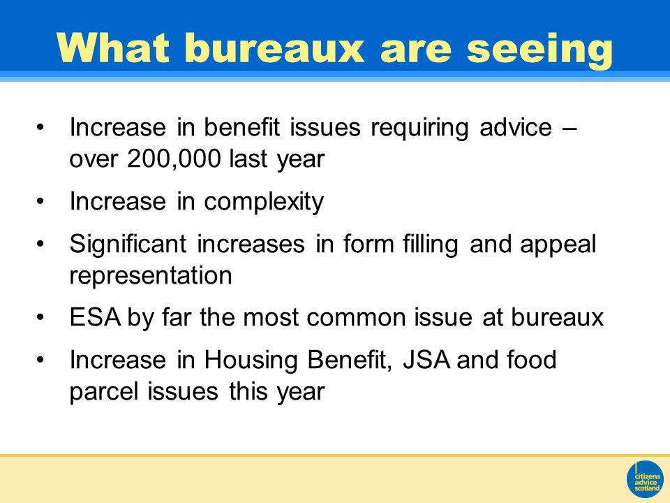 The Scottish Association of Citizens Advice Bureaux – Citizens Advice Scotland (Scottish charity number SC016637)
