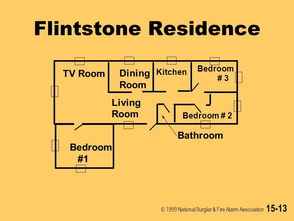 © 1999 National Burglar & Fire Alarm Association 15-13 Flintstone Residence Bedroom #1 Bedroom # 2 Bedroom # 3 Kitchen Dining Room TV Room Living Room Bathroom
