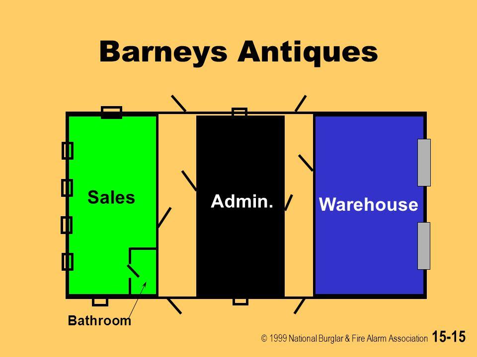 © 1999 National Burglar & Fire Alarm Association 15-15 Barneys Antiques Sales Admin.