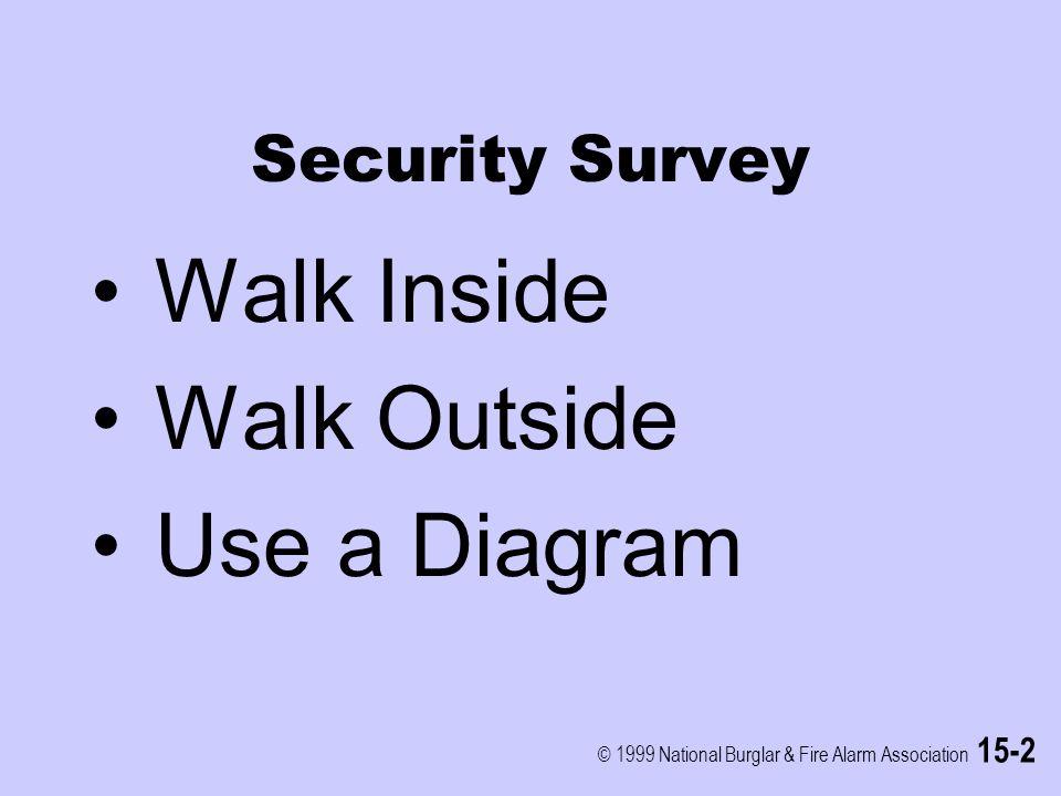 © 1999 National Burglar & Fire Alarm Association 15-2 Security Survey Walk Inside Walk Outside Use a Diagram