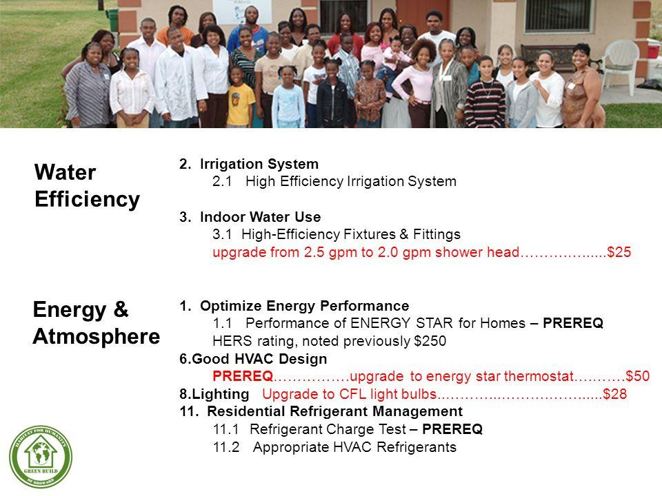 2.Irrigation System 2.1High Efficiency Irrigation System 3.