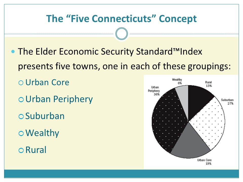 The Five Connecticuts Concept The Elder Economic Security Standard™Index presents five towns, one in each of these groupings:  Urban Core  Urban Periphery  Suburban  Wealthy  Rural