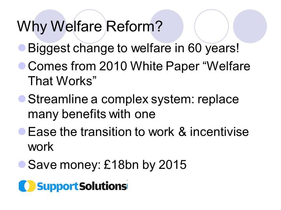 Why Welfare Reform. Biggest change to welfare in 60 years.