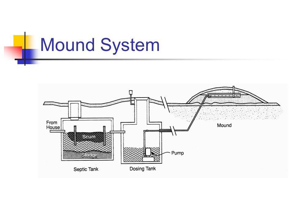 Mound System