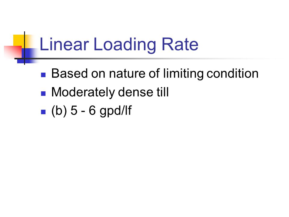 Linear Loading Rate Based on nature of limiting condition Moderately dense till (b) 5 - 6 gpd/lf