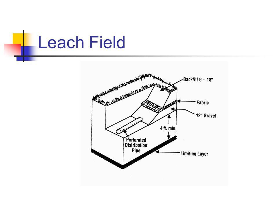 Leach Field