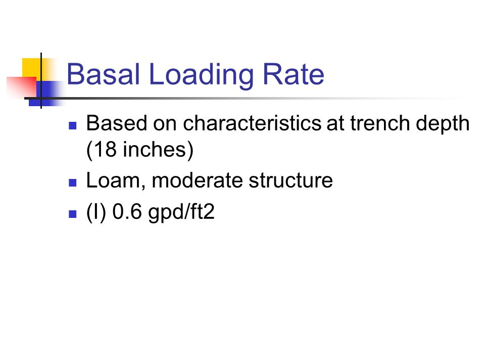 Basal Loading Rate Based on characteristics at trench depth (18 inches) Loam, moderate structure (I) 0.6 gpd/ft2
