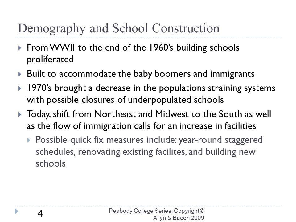 How do we pay for new schools.Peabody College Series.
