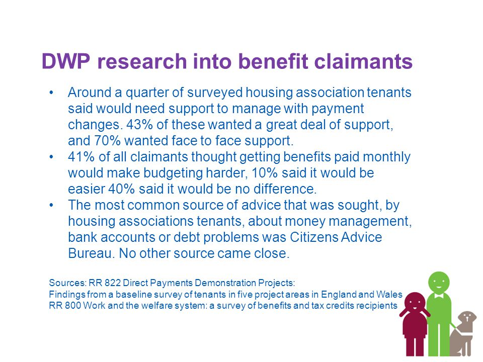 DWP research into benefit claimants Around a quarter of surveyed housing association tenants said would need support to manage with payment changes.