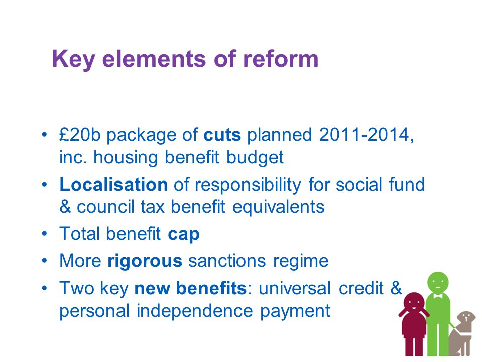 Key elements of reform £20b package of cuts planned 2011-2014, inc.