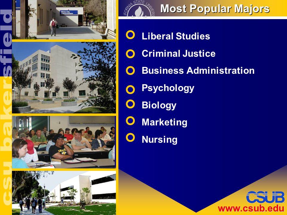 www.csub.edu Most Popular Majors Most Popular Majors Liberal Studies Criminal Justice Business Administration Psychology Biology Marketing Nursing
