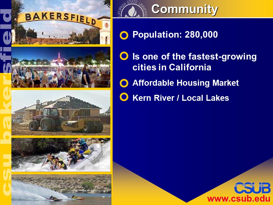 Population: 280,000 Is one of the fastest-growing cities in California Affordable Housing Market Kern River / Local Lakes Community Communitywww.csub.edu