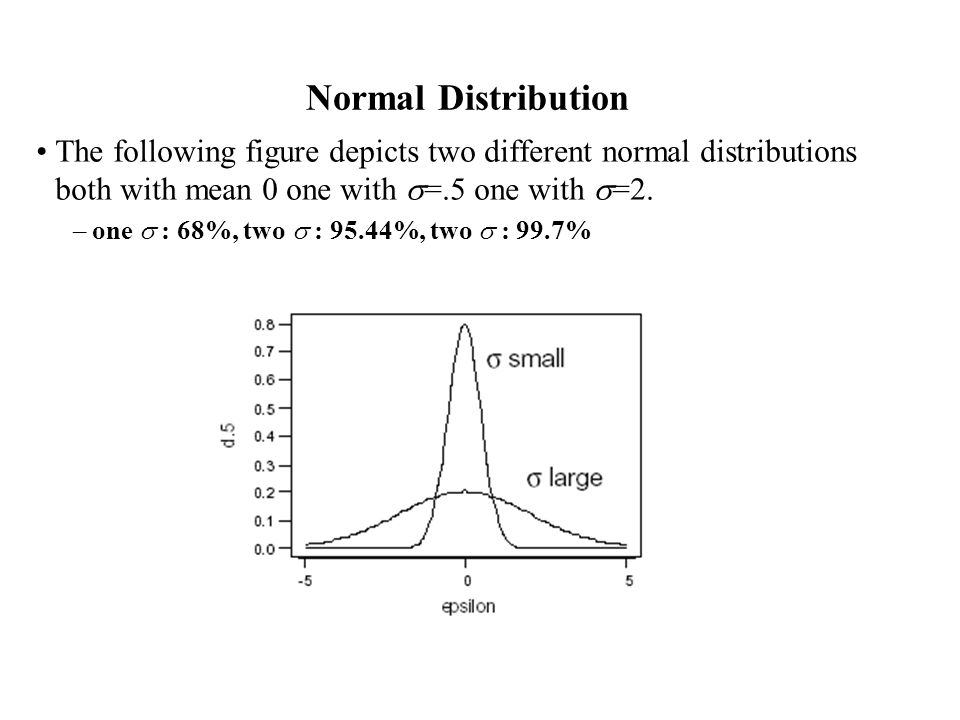 Normal Distribution The following figure depicts two different normal distributions both with mean 0 one with  =.5 one with  =2. –one  : 68%, two 