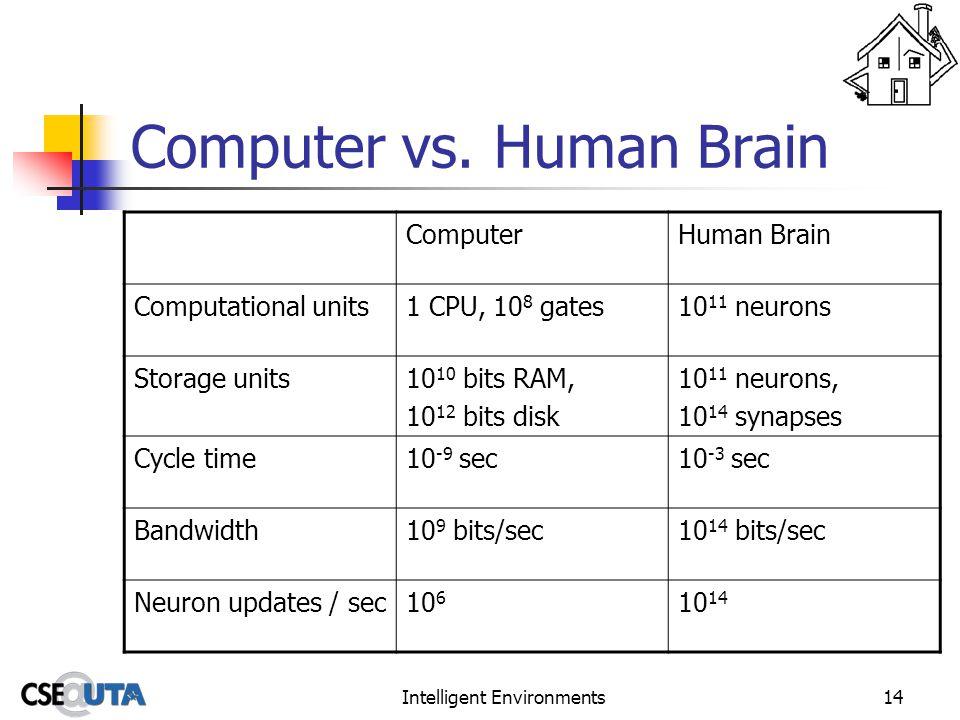 Intelligent Environments14 Computer vs.