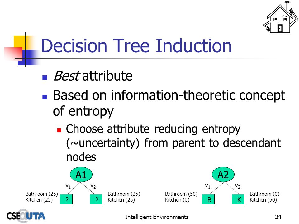 Intelligent Environments34 Decision Tree Induction Best attribute Based on information-theoretic concept of entropy Choose attribute reducing entropy (~uncertainty) from parent to descendant nodes A1A2 Bathroom (0) Kitchen (50) Bathroom (50) Kitchen (0) Bathroom (25) Kitchen (25) Bathroom (25) Kitchen (25) BK v2v2 v1v1 v1v1 v2v2