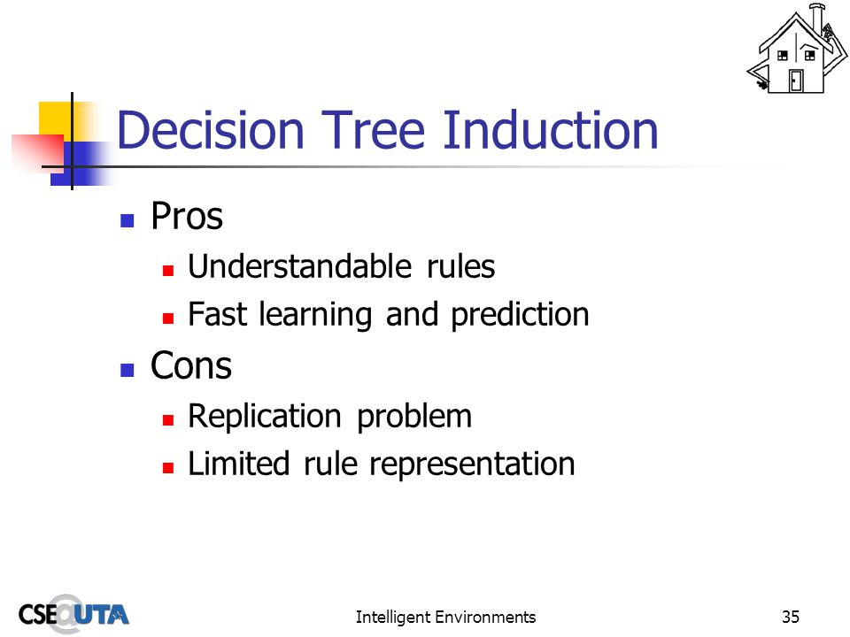 Intelligent Environments35 Decision Tree Induction Pros Understandable rules Fast learning and prediction Cons Replication problem Limited rule representation