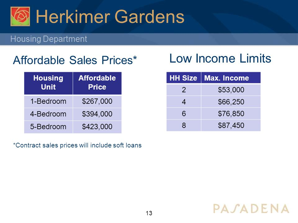Housing Department Herkimer Gardens Affordable Sales Prices* *Contract sales prices will include soft loans 13 Low Income Limits HH SizeMax.