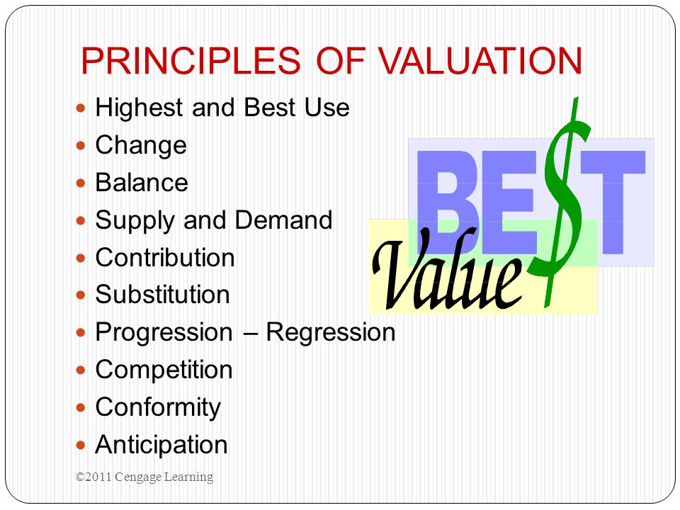 PRINCIPLES OF VALUATION Highest and Best Use Change Balance Supply and Demand Contribution Substitution Progression – Regression Competition Conformit