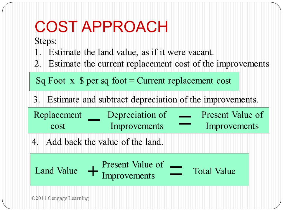 COST APPROACH ©2011 Cengage Learning Steps: 1.Estimate the land value, as if it were vacant. 2.Estimate the current replacement cost of the improvemen