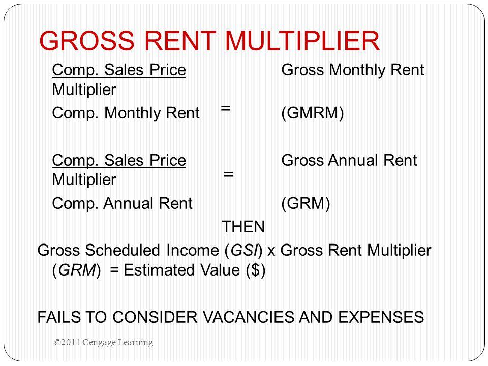 GROSS RENT MULTIPLIER Comp. Sales PriceGross Monthly Rent Multiplier Comp. Monthly Rent(GMRM) Comp. Sales PriceGross Annual Rent Multiplier Comp. Annu