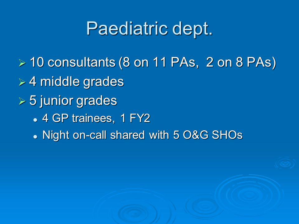 Paediatric dept.