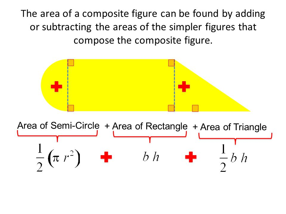 The area of a composite figure can be found by adding or subtracting the areas of the simpler figures that compose the composite figure. Area of Semi-