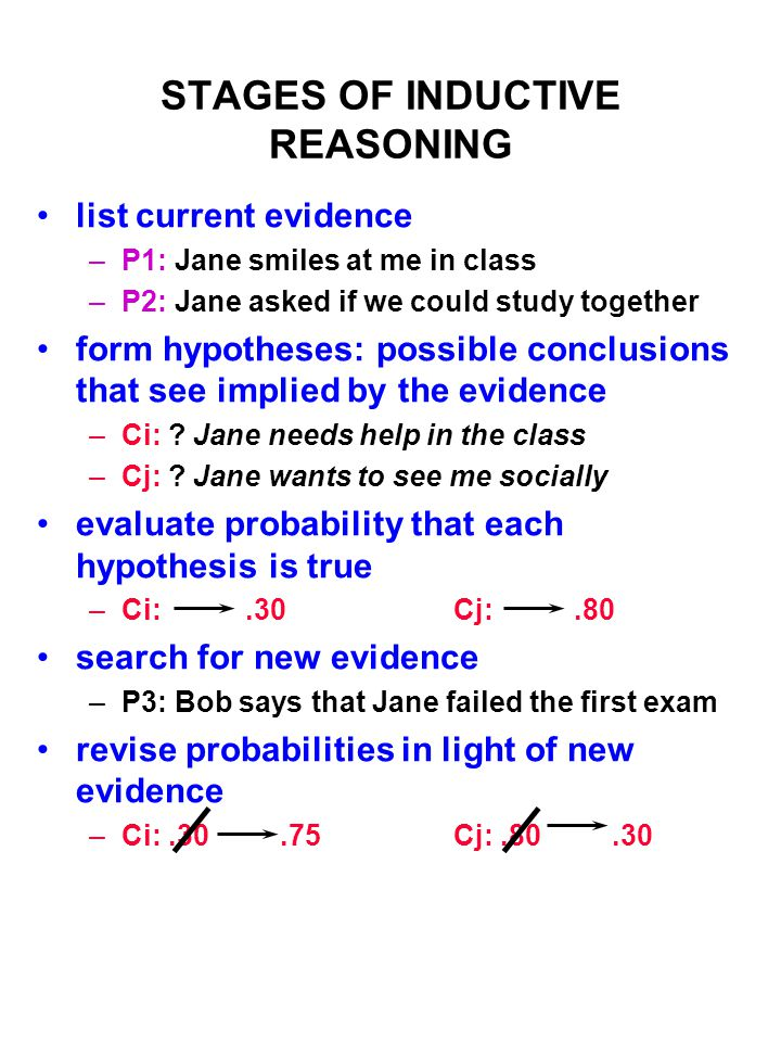 OBSTACLES TO INDUCTIVE RATIONALITY ignore potential hypotheses ignore potential evidence misinterpret evidence err in estimates of hypotheses' probabilities bias in searching for new evidence ignore prior probabilities when new evidence is considered
