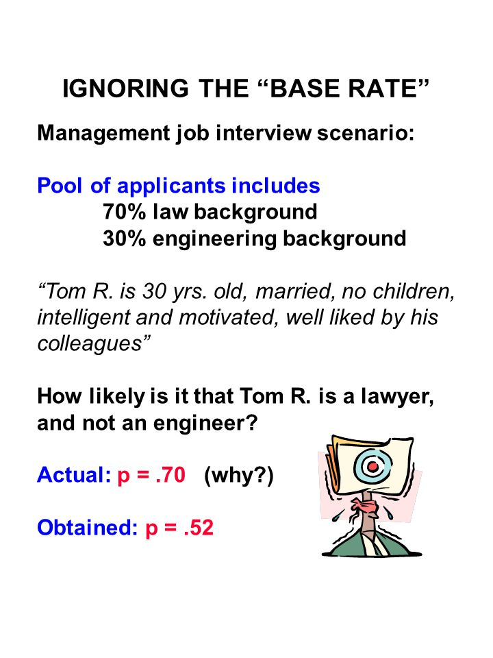 IGNORING THE BASE RATE Management job interview scenario: Pool of applicants includes 70% law background 30% engineering background Tom R.