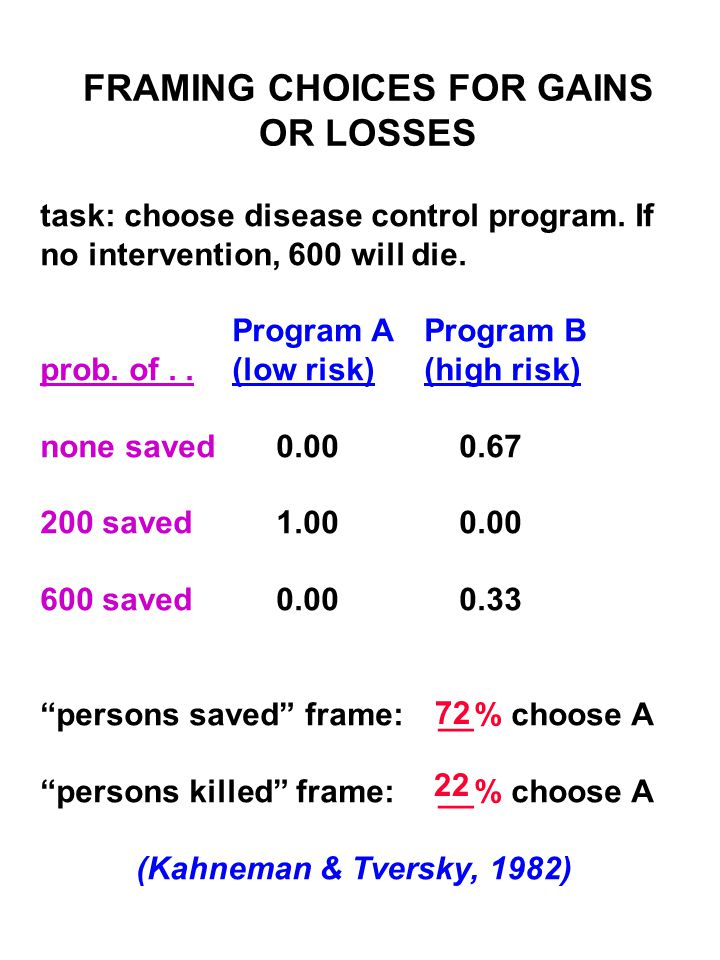 task: choose disease control program. If no intervention, 600 will die.