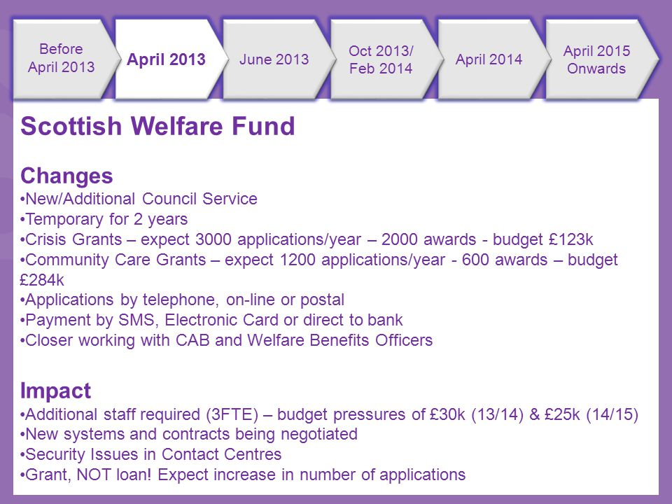 Scottish Welfare Fund Changes New/Additional Council Service Temporary for 2 years Crisis Grants – expect 3000 applications/year – 2000 awards - budget £123k Community Care Grants – expect 1200 applications/year - 600 awards – budget £284k Applications by telephone, on-line or postal Payment by SMS, Electronic Card or direct to bank Closer working with CAB and Welfare Benefits Officers Impact Additional staff required (3FTE) – budget pressures of £30k (13/14) & £25k (14/15) New systems and contracts being negotiated Security Issues in Contact Centres Grant, NOT loan.