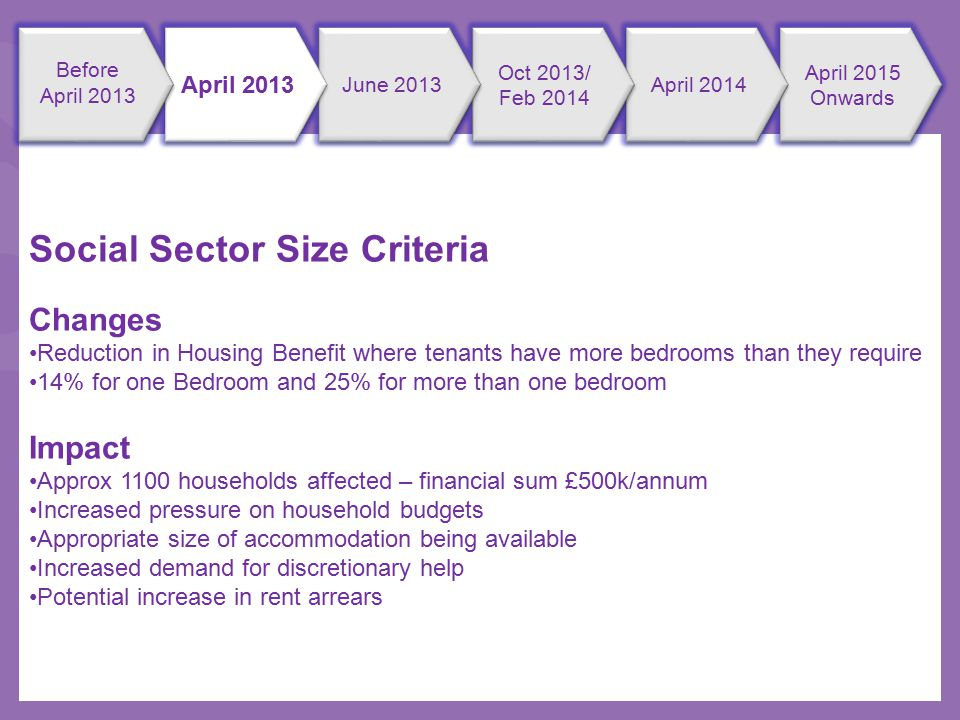 Social Sector Size Criteria Changes Reduction in Housing Benefit where tenants have more bedrooms than they require 14% for one Bedroom and 25% for more than one bedroom Impact Approx 1100 households affected – financial sum £500k/annum Increased pressure on household budgets Appropriate size of accommodation being available Increased demand for discretionary help Potential increase in rent arrears