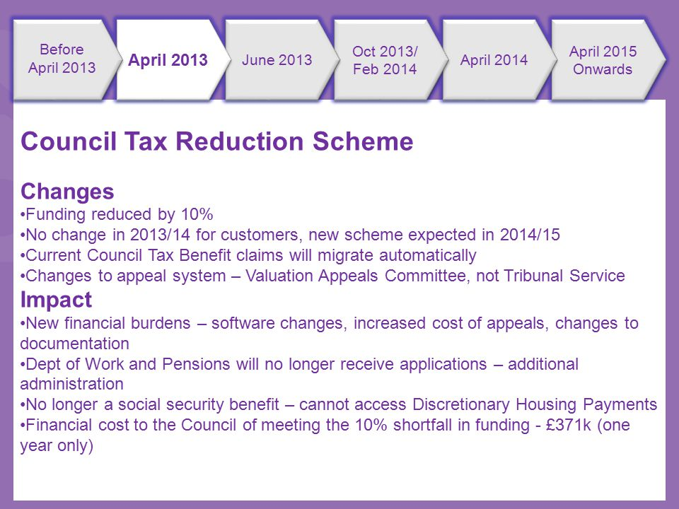 Council Tax Reduction Scheme Changes Funding reduced by 10% No change in 2013/14 for customers, new scheme expected in 2014/15 Current Council Tax Benefit claims will migrate automatically Changes to appeal system – Valuation Appeals Committee, not Tribunal Service Impact New financial burdens – software changes, increased cost of appeals, changes to documentation Dept of Work and Pensions will no longer receive applications – additional administration No longer a social security benefit – cannot access Discretionary Housing Payments Financial cost to the Council of meeting the 10% shortfall in funding - £371k (one year only)