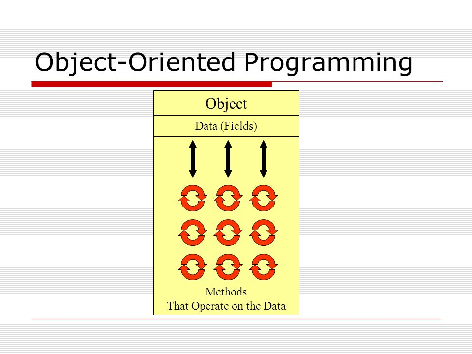 Object-Oriented Programming  Object-oriented programming combines data and behavior via encapsulation.