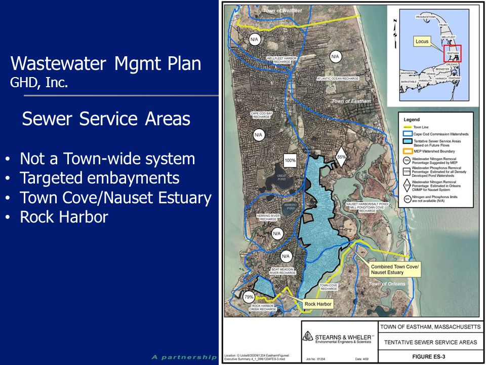 Wastewater Mgmt Plan GHD, Inc. Sewer Service Areas Not a Town-wide system Targeted embayments Town Cove/Nauset Estuary Rock Harbor