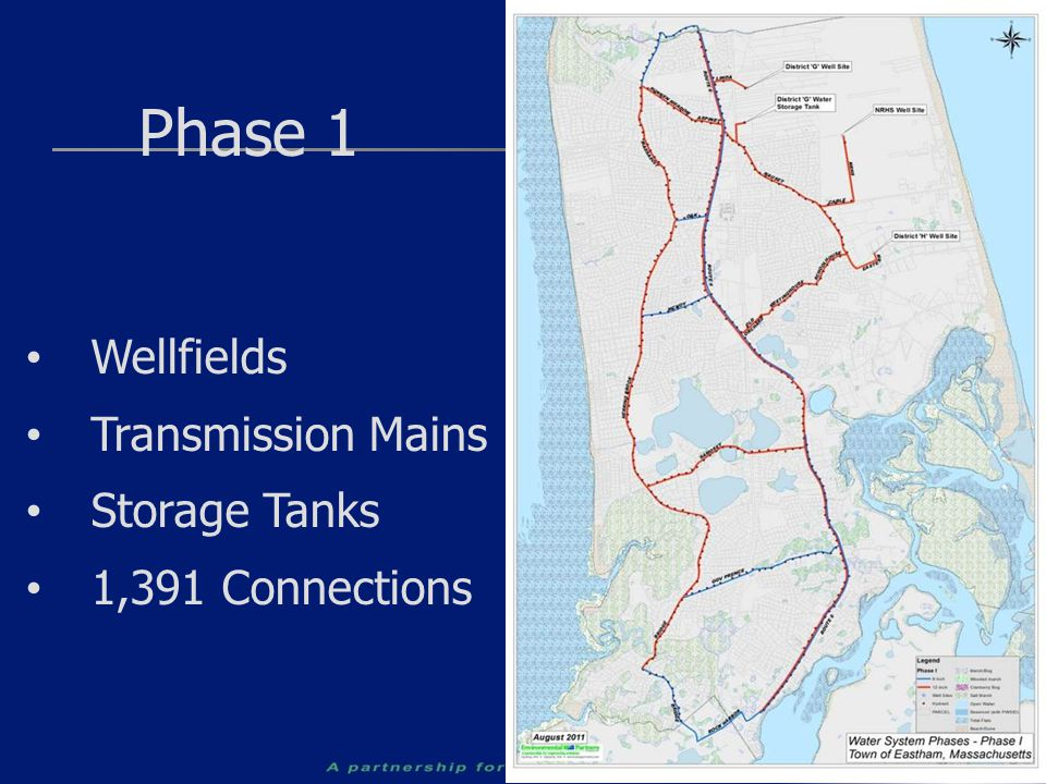 Phase 1 Wellfields Transmission Mains Storage Tanks 1,391 Connections