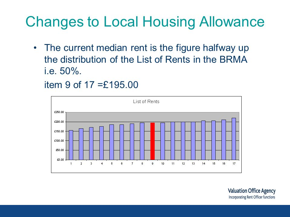 Changes to Local Housing Allowance The current median rent is the figure halfway up the distribution of the List of Rents in the BRMA i.e.