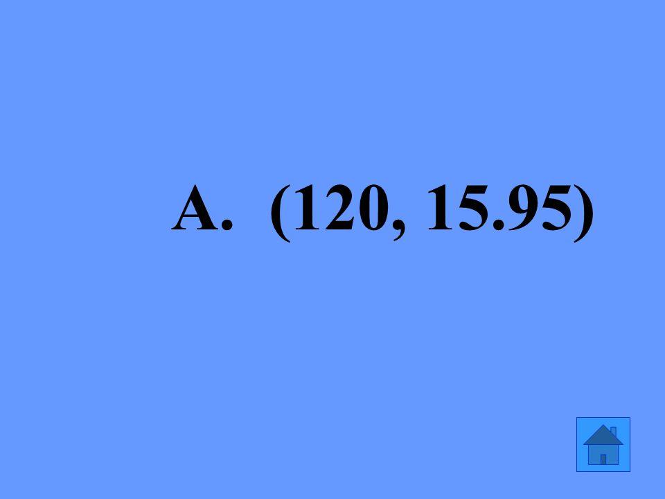 A. (120, 15.95)