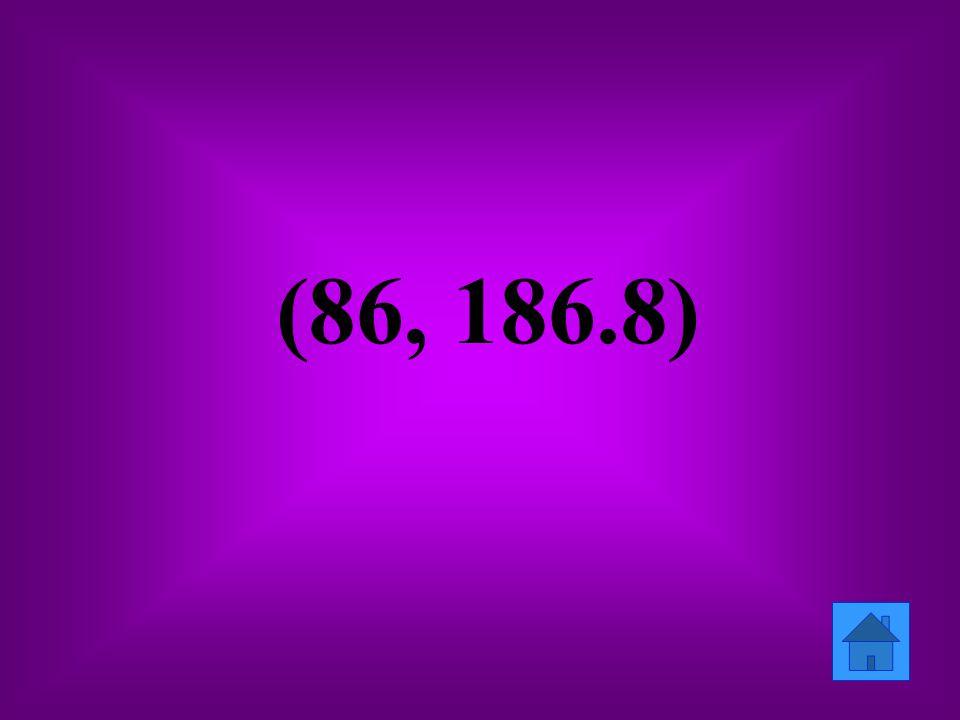(86, 186.8)