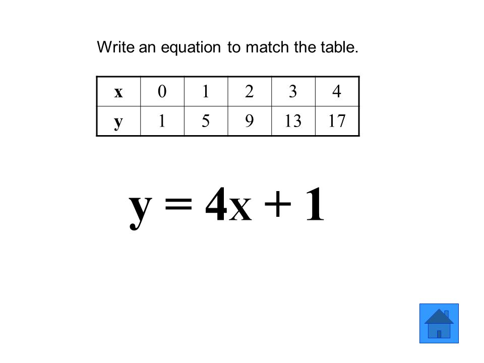 x01234 y1591317 Write an equation to match the table. y = 4 X + 1