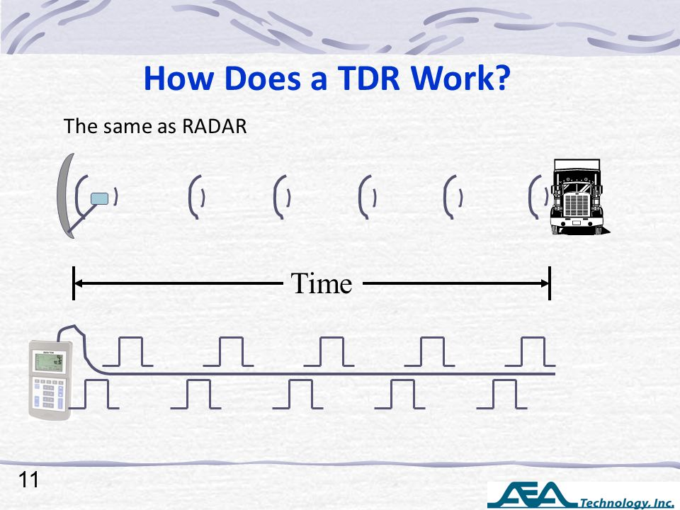 How Does a TDR Work? The same as RADAR Time 11
