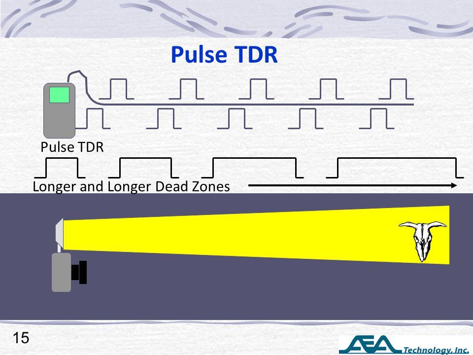 Pulse TDR Longer and Longer Dead Zones 15