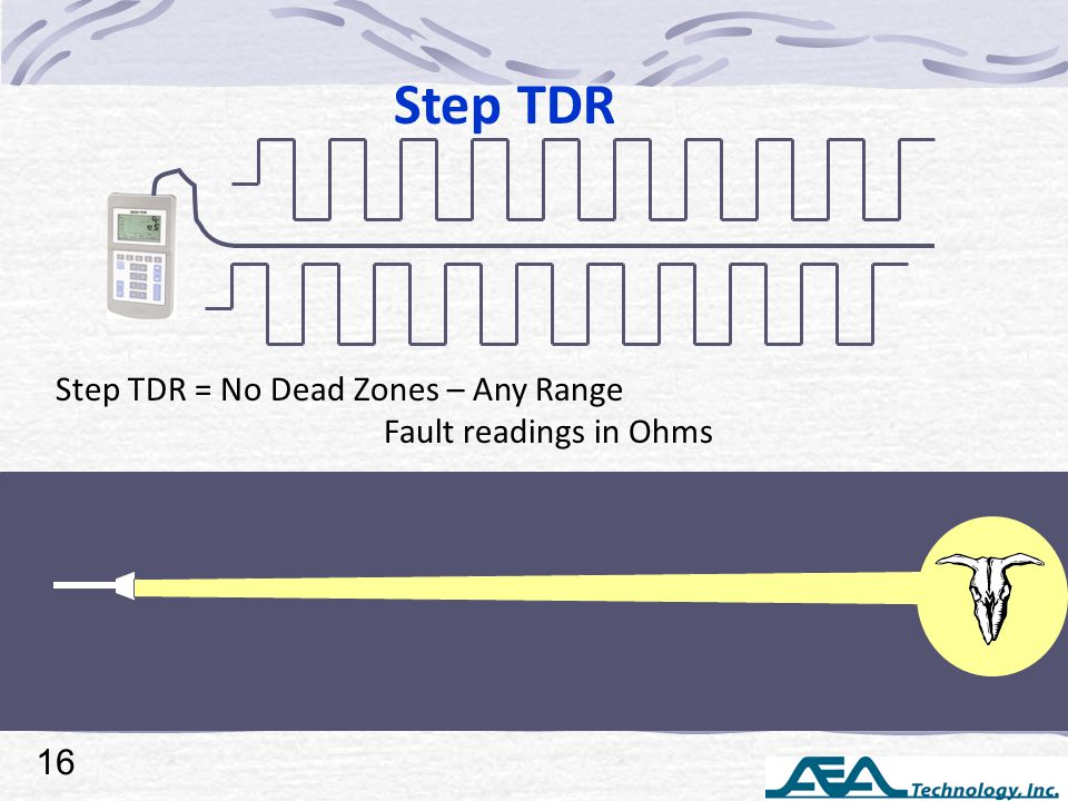 Step TDR = No Dead Zones – Any Range Fault readings in Ohms Step TDR 16